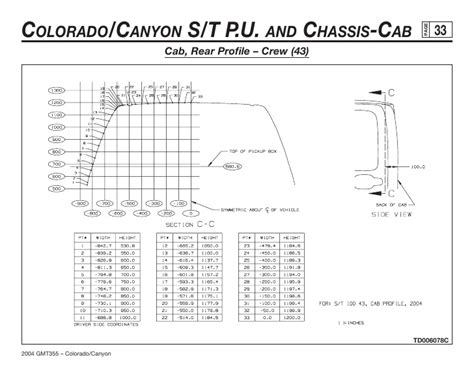 car manuals free online 2004 gmc canyon parking system 2004 gmc canyon wiring schematic wiring diagram 2018