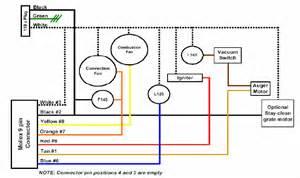 wood stove wiring diagram wood get free image about wiring diagram
