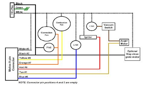 wood stove wiring diagram wood get free image