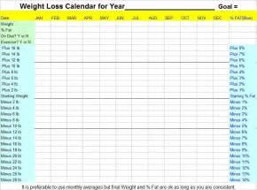 Diet Calendar Printable 2016 Calendar Weight Loss Calendar Template 2016