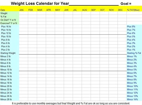 weight loss calendar template ideal weight