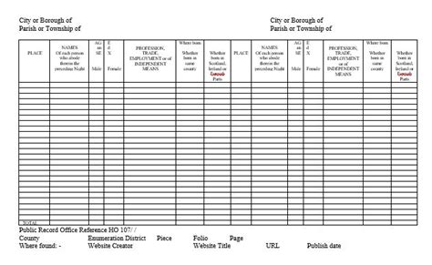 Templates Lois Willis Genealogy And Family History Census Template Excel