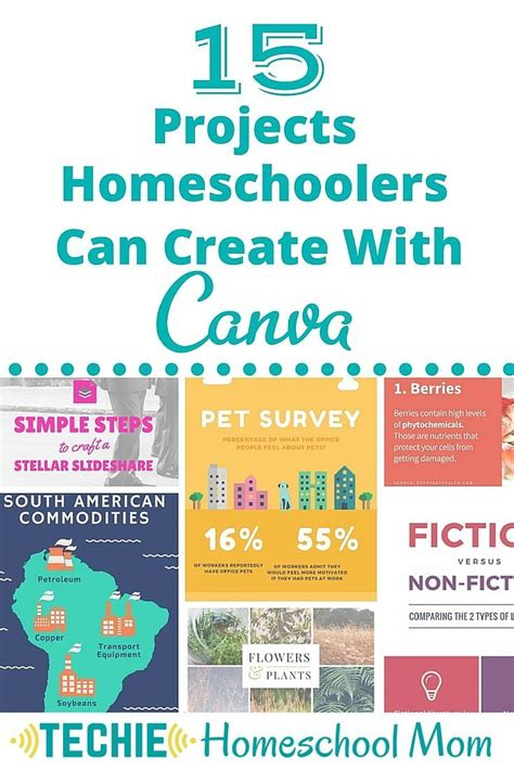 homeschool lesson plan app 17 best images about homeschool technology on pinterest
