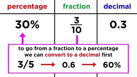 Diagramming Sentences Converter