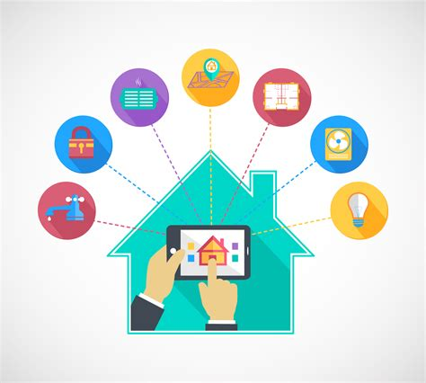 top 6 emerging trends in home automation