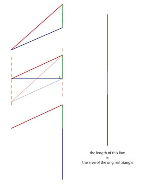 triangular one length with triangular file triangle area length1 pdf wikibooks open books for