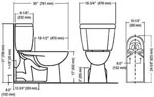 dimension toilette standard obasinc