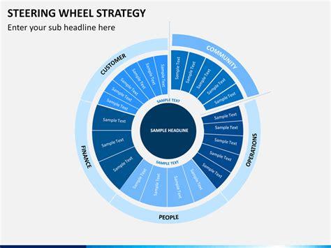steering wheel powerpoint template sketchbubble