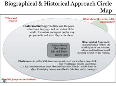 biographical approach definition ppt a biographical approach for social work powerpoint