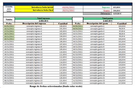 formato en excel control de ingresos y gastos personales formato en excel control de ingresos y gastos personales