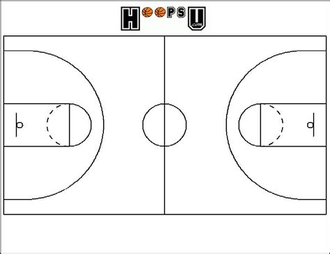 basketball key template what are the basketball court dimensions diagrams for