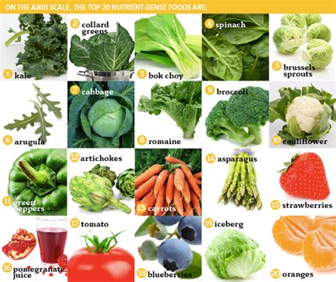High Nuturient Dense Foods For Detox by Supercharge Your Plate Betternutrition