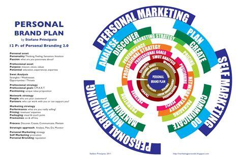 %name Change Communication Plan Template   Cutover Plan V2
