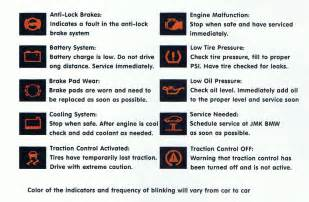 bmw x5 dashboard lights symbols purequo