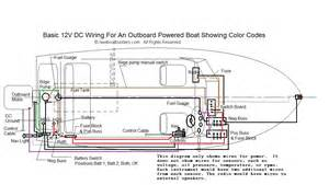 sea pro boat instrument panel wiring diagrams sea get free image about wiring diagram