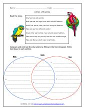 Compare And Contrast Reading Worksheets 5th Grade by Compare And Contrast Characters In Stories Worksheets