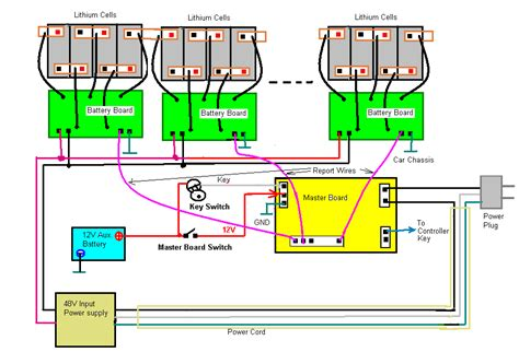 bms wiring diagram bms building wiring diagram odicis