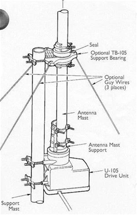 arduino light tracker hurricane lights wiring diagram