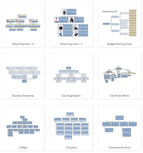 for formatting organizational charts