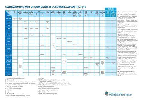 calendario de salud 2016 calendario de vacunas 2016 seprin