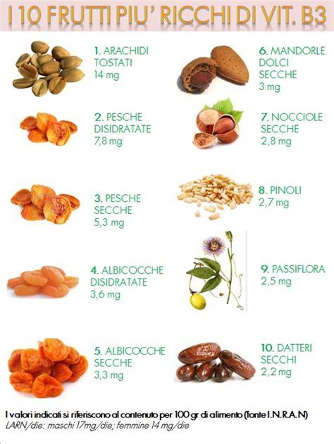 vitamina b3 alimenti frutta e vitamina b3 cristalfarma