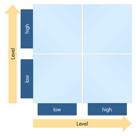swot matrix template porter s generic strategies matrix