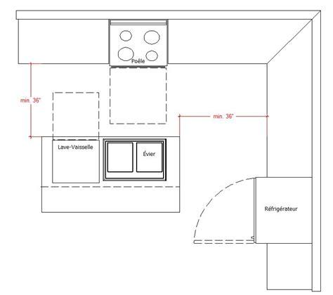 Kitchen Table Island planifier une cuisine ergonomique