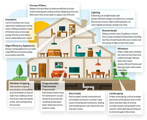 Home Design Consumers Guide by 8 Energy Rating House Plans