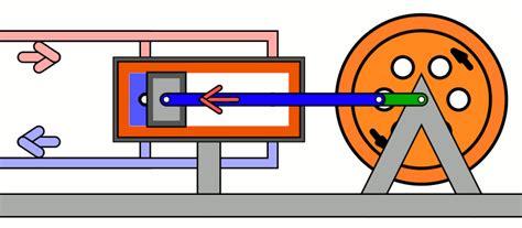 oscillating steam engine diagram steam engine diagram subway diagram wiring