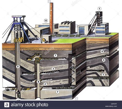 at at cross section coal mine in cross section cross section cross sections