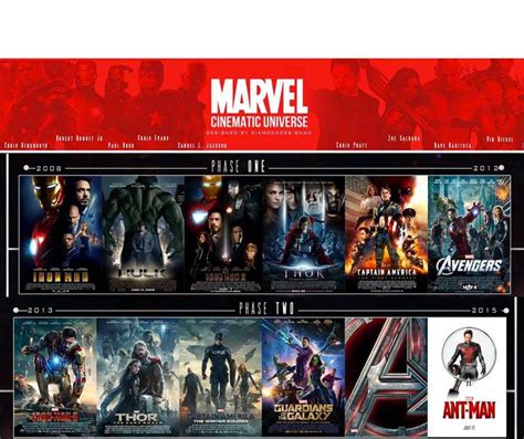 marvel film news which movies are marvel studios planning for 2020 nerdgasm