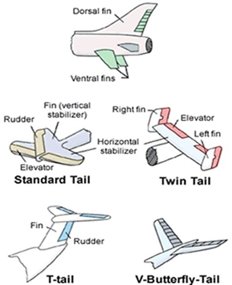 helicopter parts and commercial aircraft parts