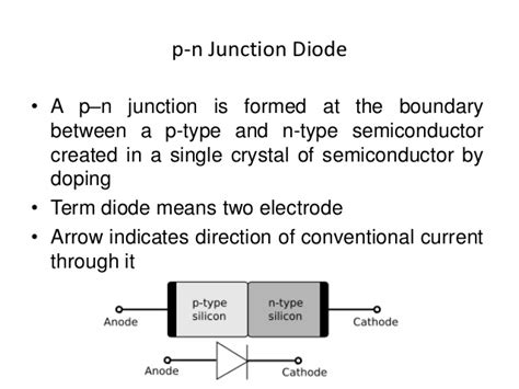 definition of semiconductor diode in physics doping diode definition 28 images edumission physics form 5 chapter 4 the doping of