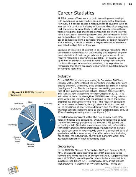Insead Mba Application Login by School Guide Insead