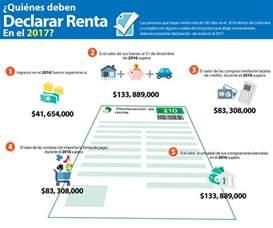 rentas topes ao 2016 obligados a presentar declaraci 243 n de renta 2017