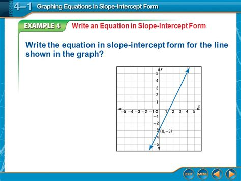 Writing Equations In Slope Intercept Form From Graph Worksheet
