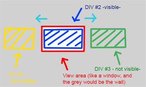 div within a div css jquery slide div within a div stack overflow