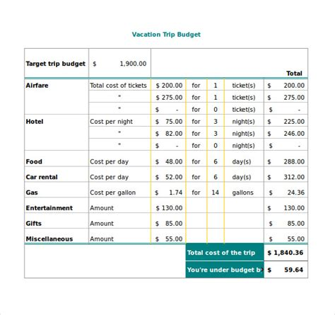 vacation budget planner template travel budget template 13 free word excel pdf