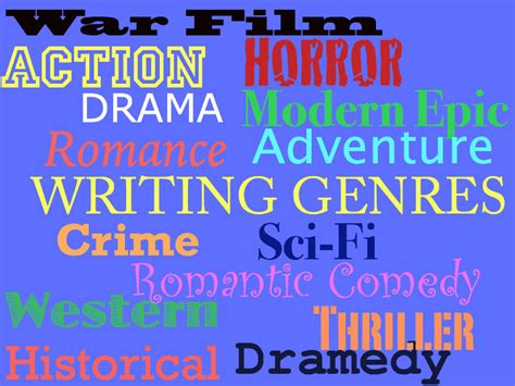 Essay As A Literary Genre by Essay On Genres Of Website For Writing Papers