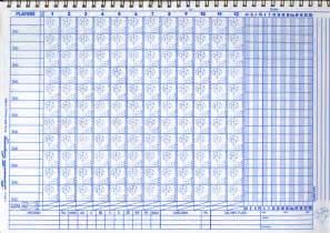 softball scorecard template meme and lulu up dates