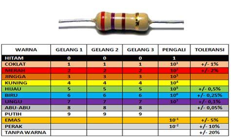 resistor gelang 28 images my mind my info membaca kode warna resistor elektronika dasar