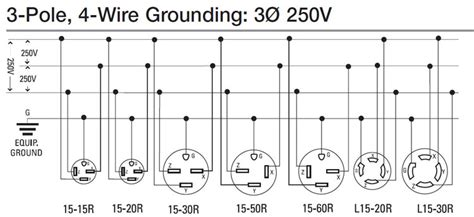 3 phase outlet wiring diagram how to wire 240 volt outlets and plugs at three phase wiring diagram webtor me