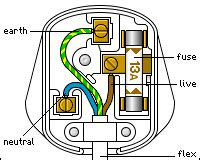wiring of a radio station mm0zif