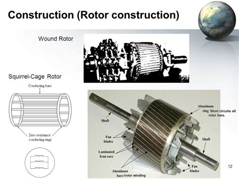wound rotor induction motor construction induction motor wound rotor construction 28 images