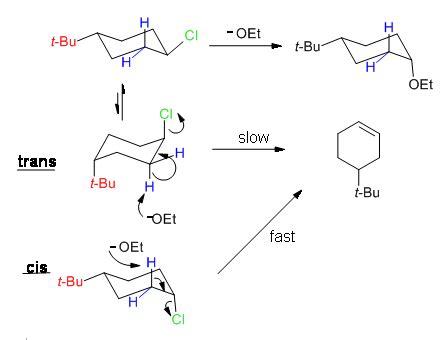 silla quimica organica isomer 237 a conformacional wikipedia la enciclopedia libre