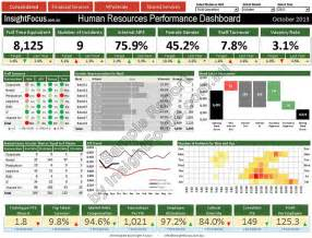 hr management report template hr management dashboard performance solutions and