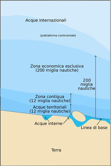 acque interne acque internazionali