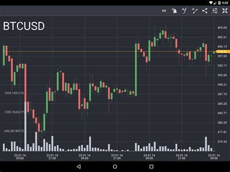 Buy Stock With Bitcoin 5 by Tabtrader Bitcoin Trading Buy Android Apps On Play