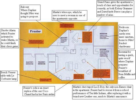 frasier apartment floor plan template