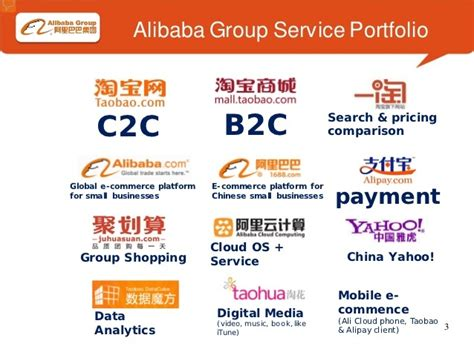 alibaba vision are chinese marketplaces showing us the future